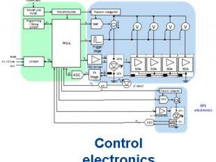 QUANTUM PHOTONIC TRANSCEIVER main control