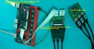 image sensors camera