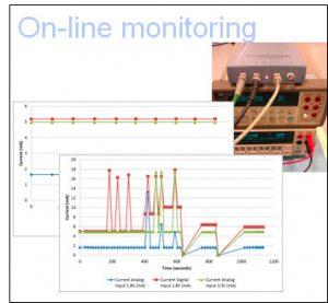 image sensors camera on line monitoring