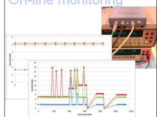 image sensors camera on line monitoring