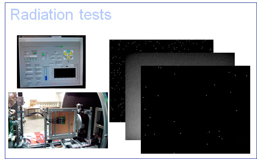 Image Sensors Photonics radiation test