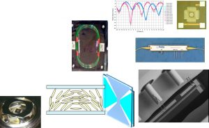 optical components test services