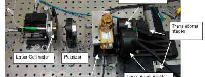 testing-of-photonic