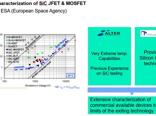 Characterization of SiC JFET