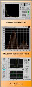 Harmonic Current Emission