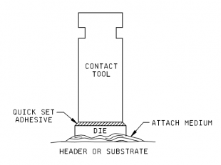 Substrate Attach Strength