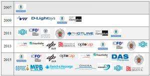 collaboration industry optoelectronic