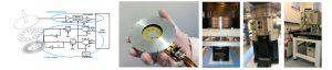 contacless angular sensor for Telecom