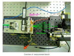 Programmable Optoelectronic Device