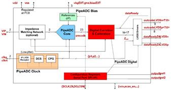 adc 16 bits sensor
