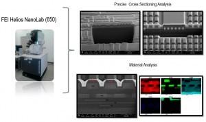 helios nanolab
