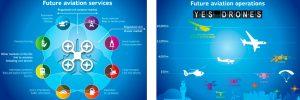 RPAS Commercial Comparative Alter Technology