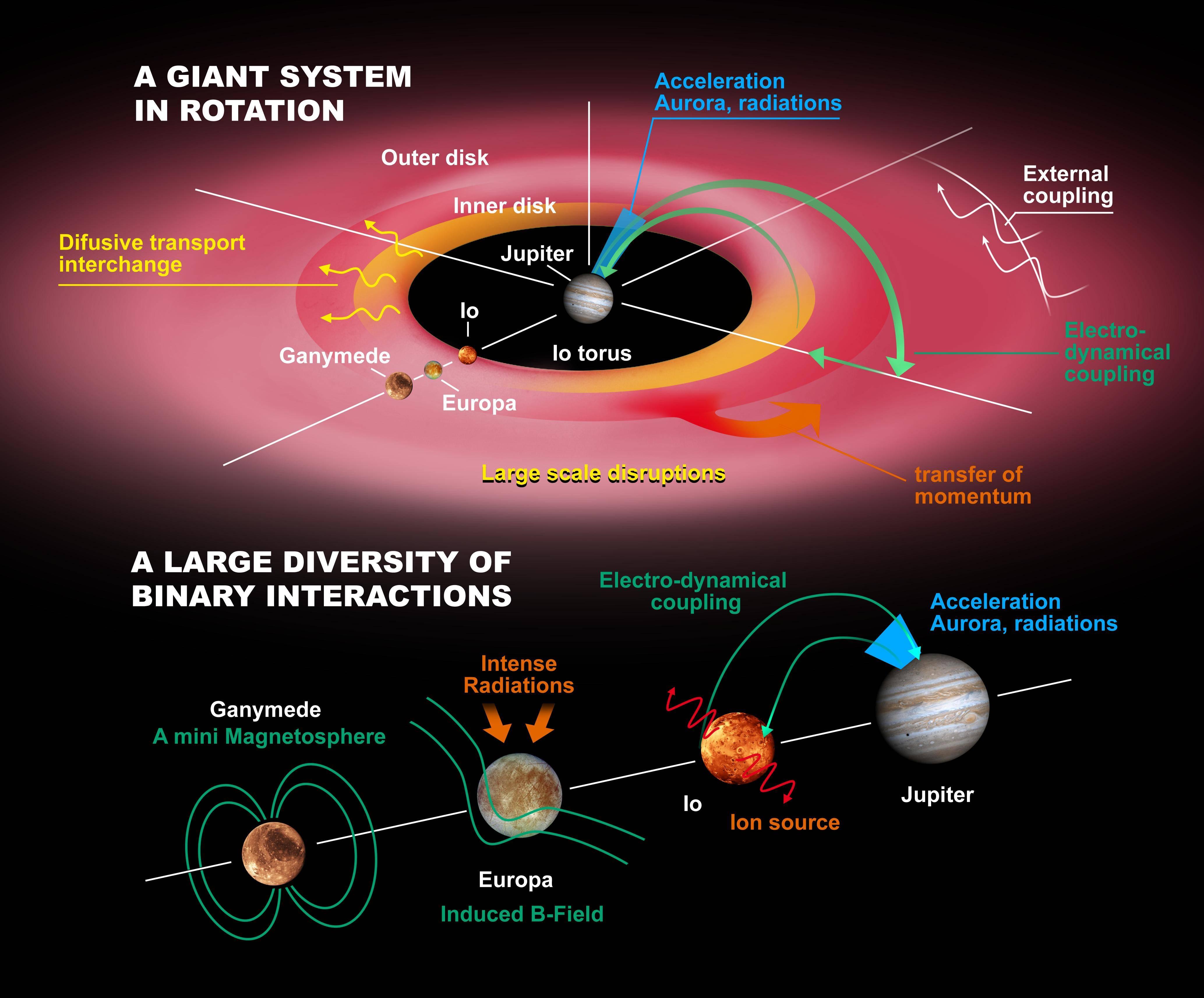 JUICE Jupiter Icy Moons Explorer   Alter Technology Group