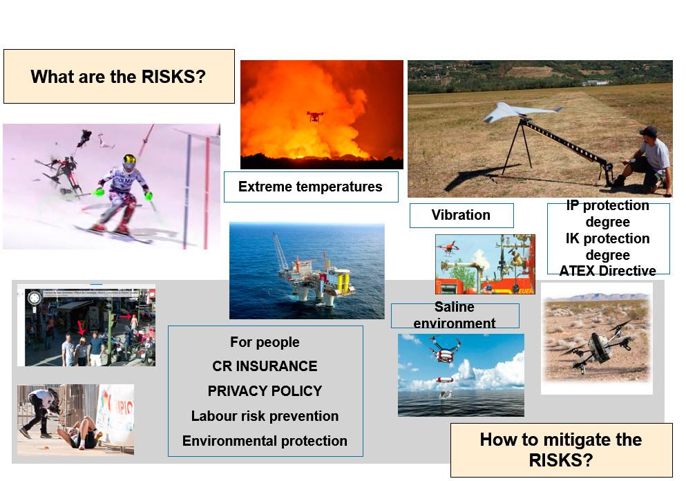 RPAS risks