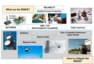 services of rpas sector