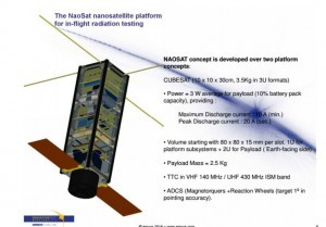 naosat nanosatellite space