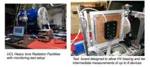 radiation testing sic power device