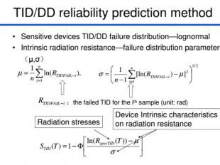 TID DD reliability prediction method