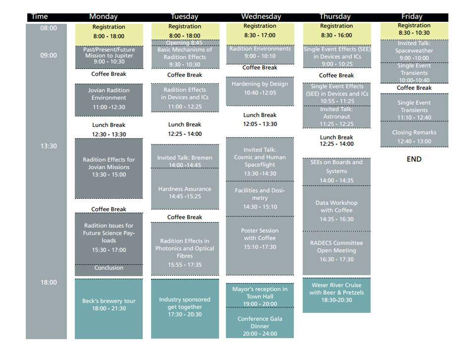 radecs 2016 program