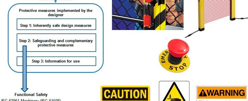 IEC 62061
