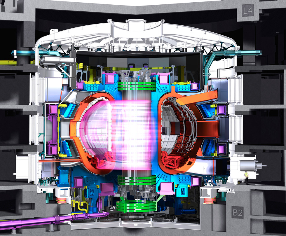 CE MARKING ITER PROJECT