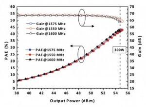 slogan project power amplifier