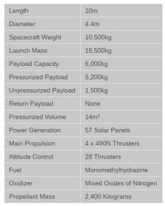 htv spacecraft detail