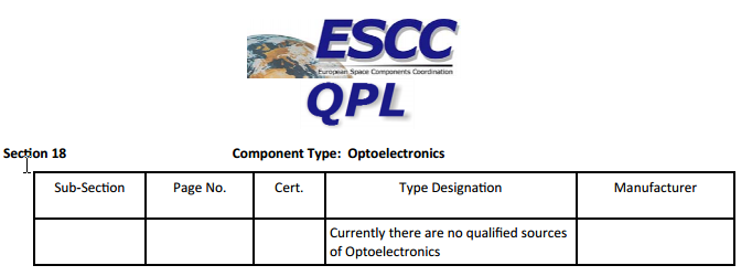 Optoelectronics ESA QPL