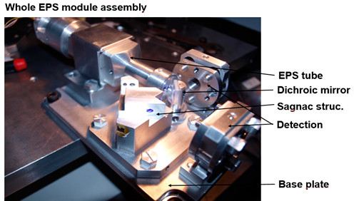 whole eps module assembly