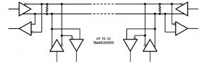 transceiver DS16F95