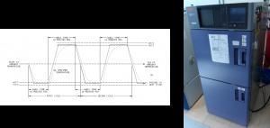 element evaluation destructive tests alter technology