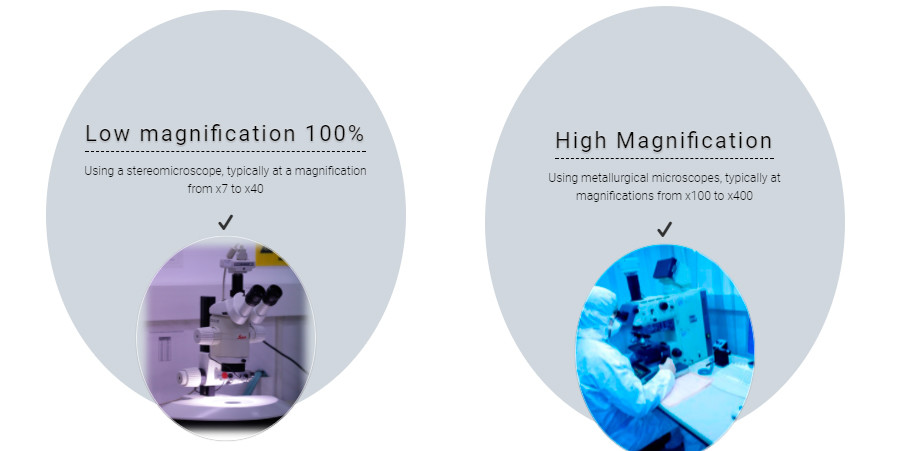 magnification microscopes element evaluation