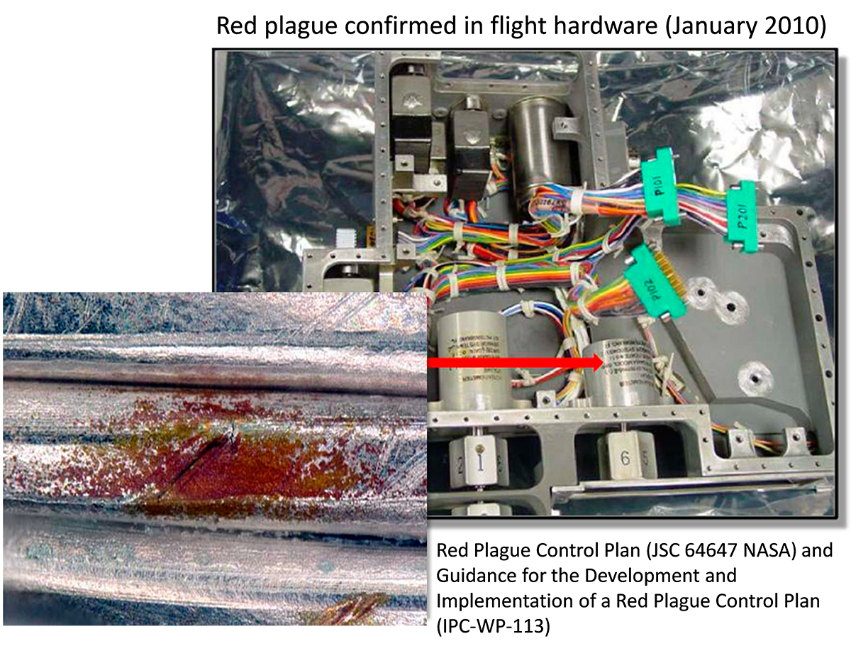 RED PLAGUE Corrosion, Mechanism Prevention and Detection