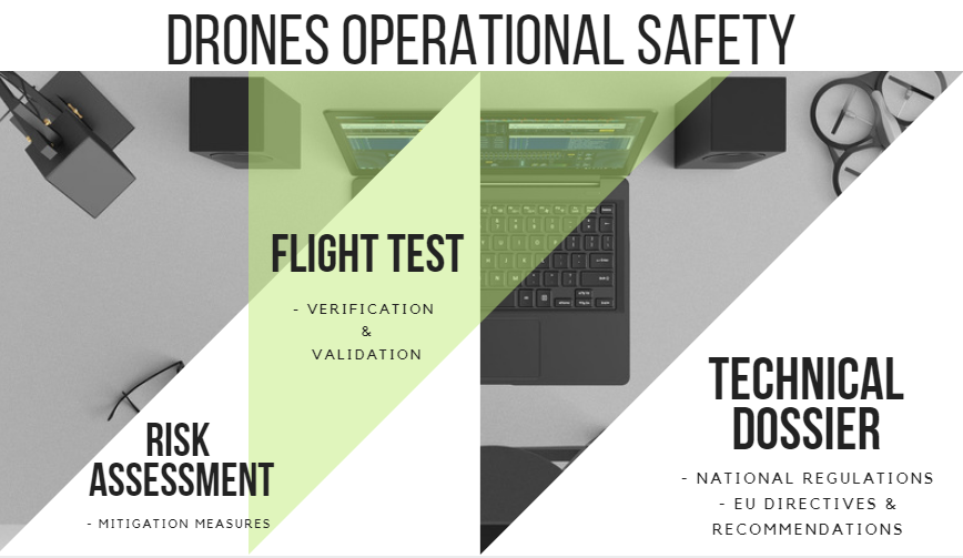 drones operational safety
