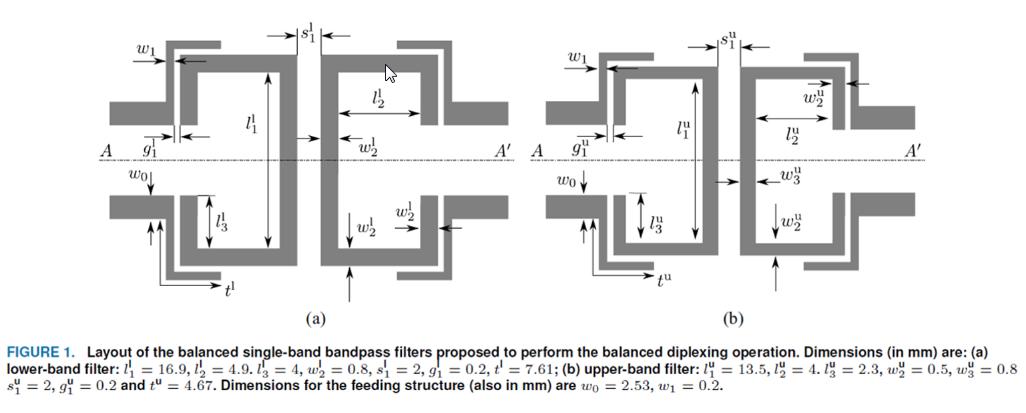 Balanced-to-Balanced Microstrip Diplexer Based on