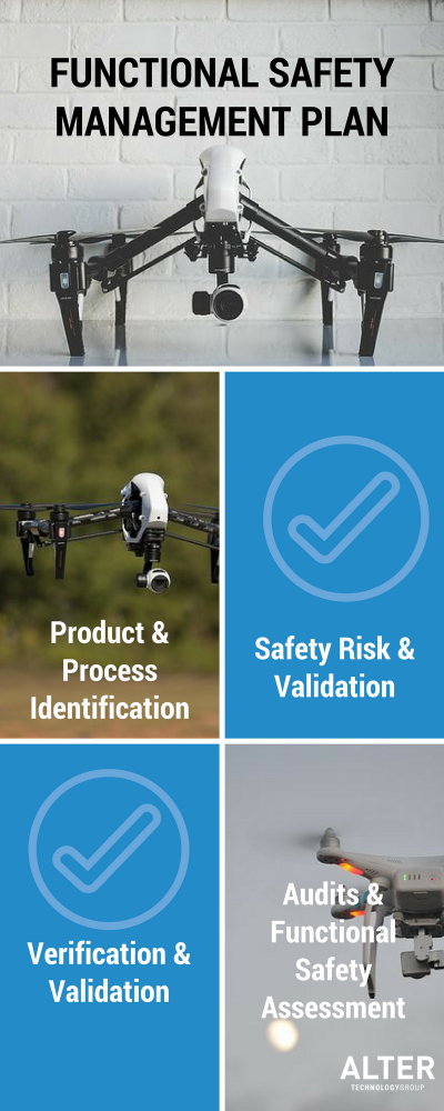 drones functional safety management plan