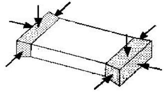 Tin Whisker Growth Experimental Methods