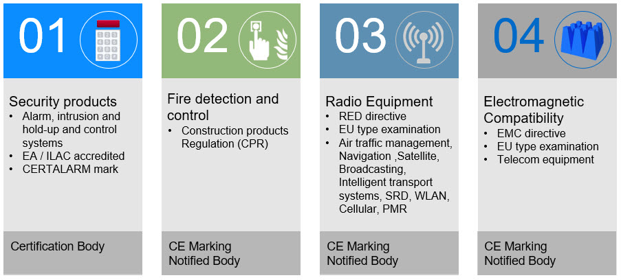 certificacion de equipos y sistemas