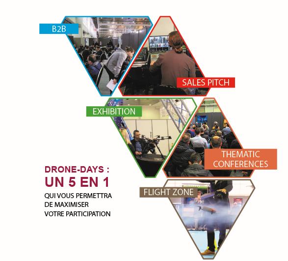 Drones Days