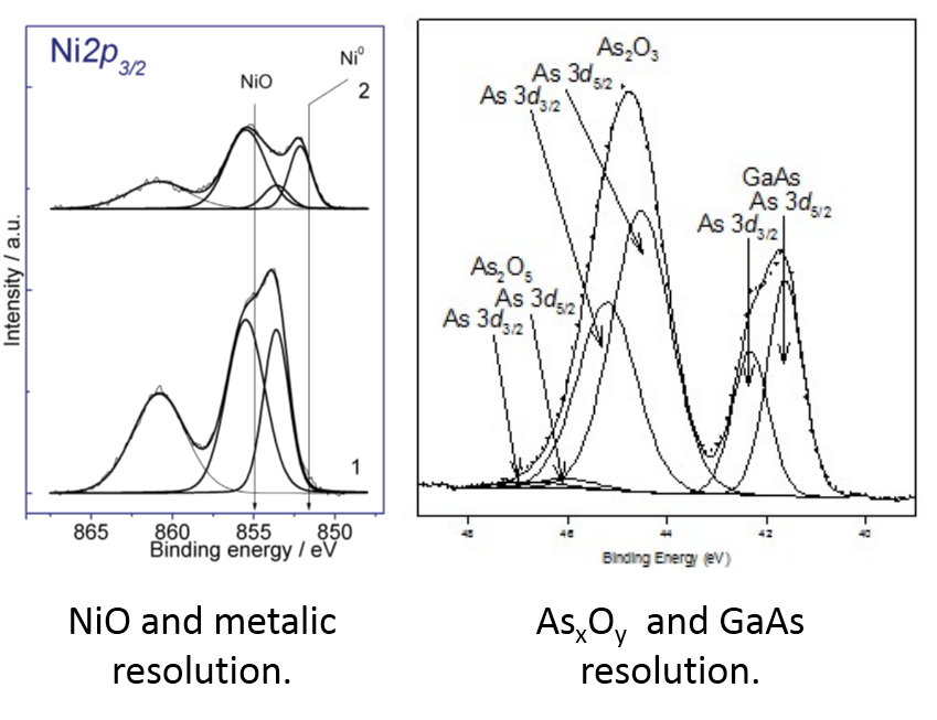 XPS : X-Ray Photoemission Spectroscopy   Alter Technology Group
