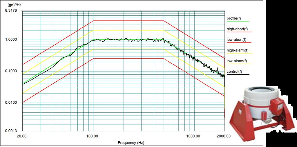 verification of soldering test