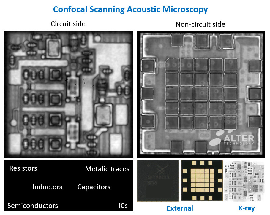 Confocal Scanning Acoustic Microscopy