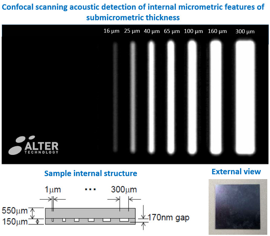 Non-destructive detection of micrometric internal features within EEE microelectronic systems.