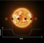 PLAnetary Transits and Oscillations of stars PLATO